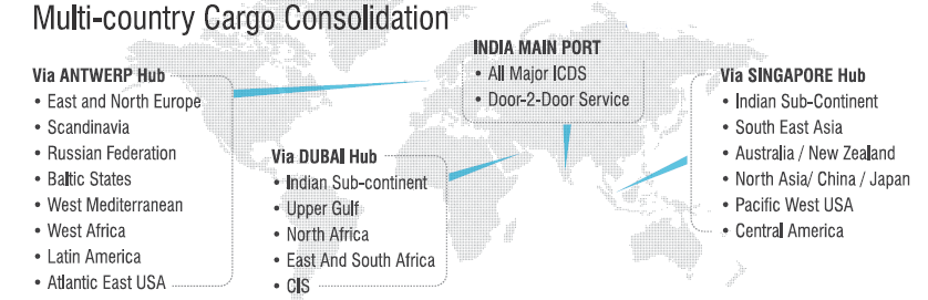 LCL – Cargo Consolidation